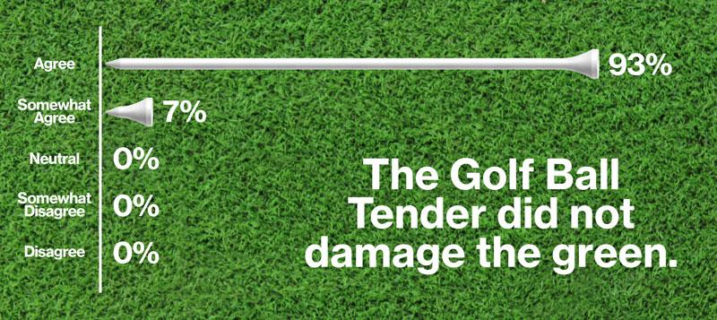 golf tender